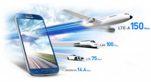 Az iPhone 5S készülék LTE Advanced támogatással érkezik!