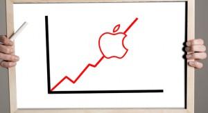 Ismét remek teljesítménnyel zárta az Apple a 2014 Q2 pénzügyi negyedévet