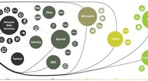 Az Apple a legtisztább nagyvállalat