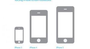Mennyivel lehet nagyobb az iPhone 6 felbontása az 5S-nél?