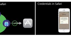 iOS 8: Vége a bejelentkezős nyűglődésnek