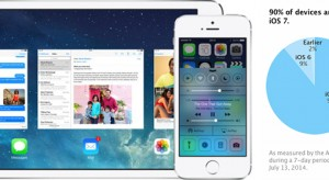 Már 90%-on áll az iOS 7 részesedése