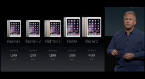 Miért volt hülyeség iPad-forradalmat várni csütörtökre