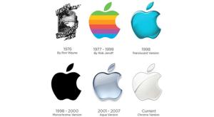 Az alma és a harapás
