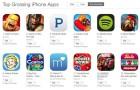 Az AppStore toplistái nagy nyomást helyeznek a fejlesztőkre és a szaklapokra