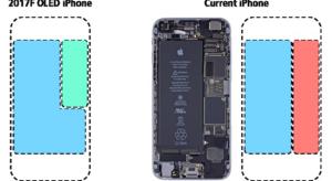 Jelentősen nagyobb akkumulátort kaphat az iPhone 8