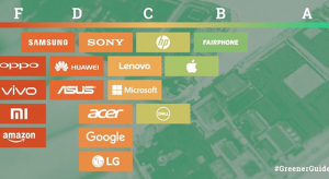 A Greenpeace szerint is az Apple az egyik legzöldebb tech vállalat