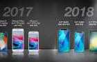 KGI: Ilyen lesz a jövő évi iPhone termékpaletta