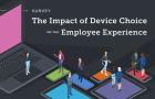Munkájuk során jobban szeretik az Apple termékeit a vállalati szféra dolgozói
