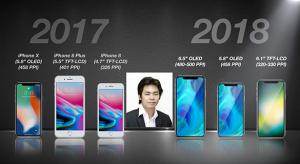 Ming-Chi Kuo távozásával egy újabb éra zárul le az Apple történelmében