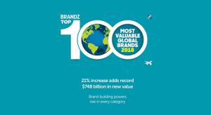 Az Apple a második legértékesebb globális vállalat