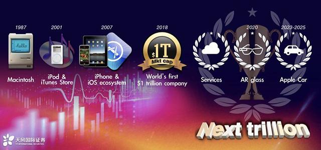 Kuo  ezeket a forradalmi termékeket és mérföldköveket várhatjuk az Apple-től  az elkövetkezendő években e4c26e8809
