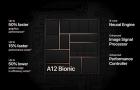 Jövőre érkezhetnek az első 5nm-es gyártástechnológiájú A szériás chipek