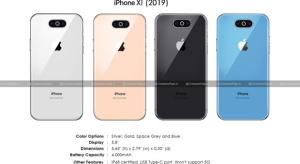 Pletyka: ilyen lesz az iPhone Xs utódja, az iPhone XI