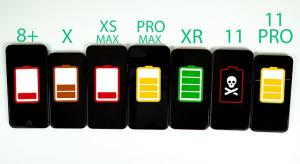 Üzemidőteszt: iPhone 8, iPhone X, iPhone Xs, iPhone Xr, iPhone 11 és iPhone 11 Pro